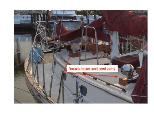 Dorade's and cowls on boat